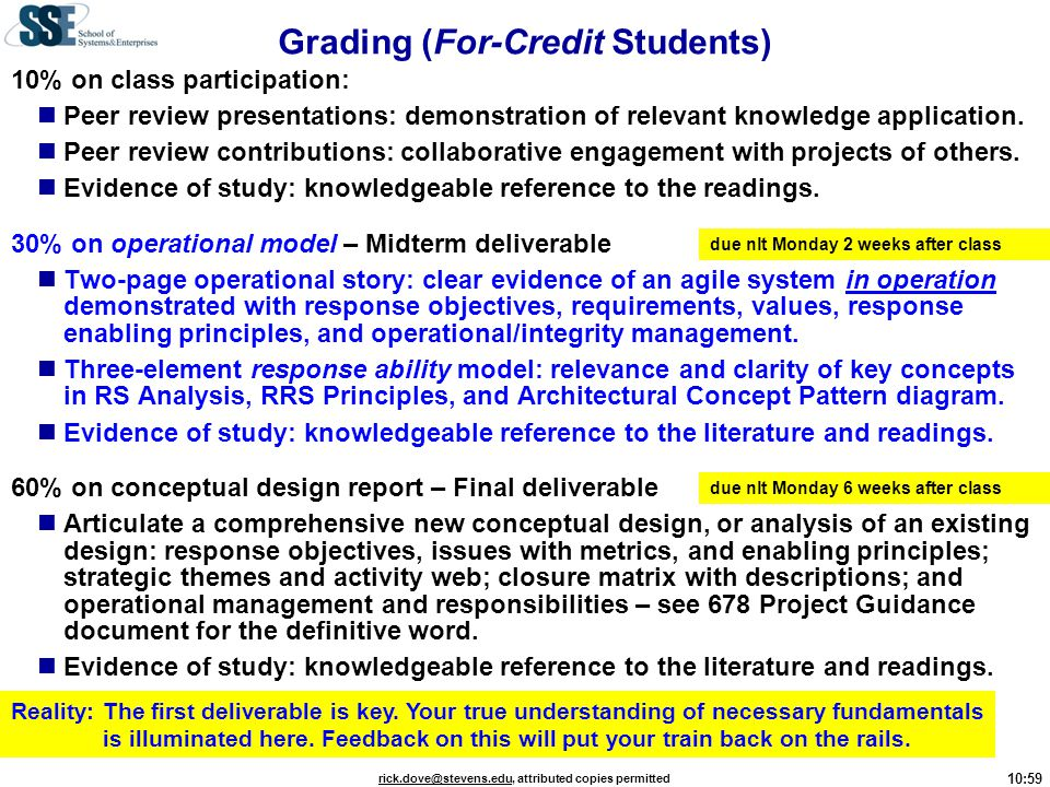 Grading (For-Credit Students)
