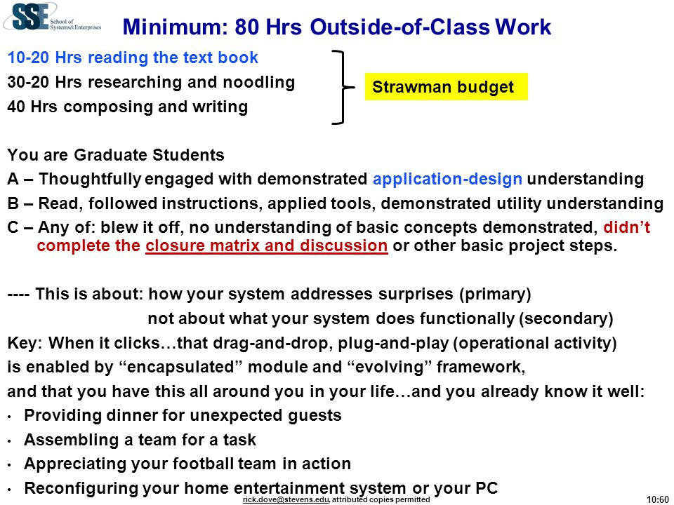 Minimum: 80 Hrs Outside-of-Class Work