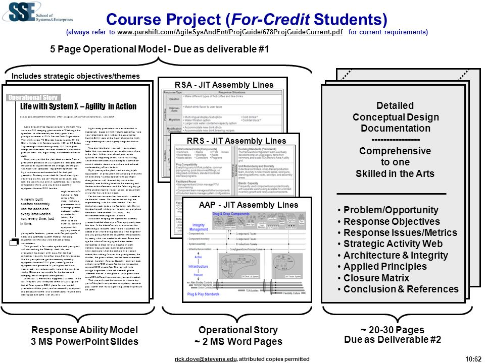 Course Project (For-Credit Students) (always refer to www. parshift