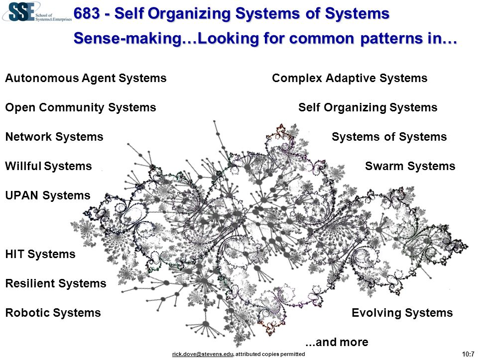 683 - Self Organizing Systems of Systems