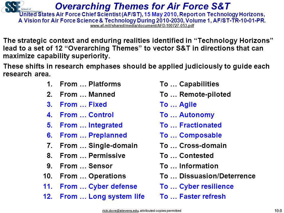 Overarching Themes for Air Force S&T United States Air Force Chief Scientist (AF/ST), 15 May 2010, Report on Technology Horizons, A Vision for Air Force Science & Technology During 2010-2030, Volume 1, AF/ST-TR-10-01-PR. www.af.mil/shared/media/document/AFD-100727-053.pdf
