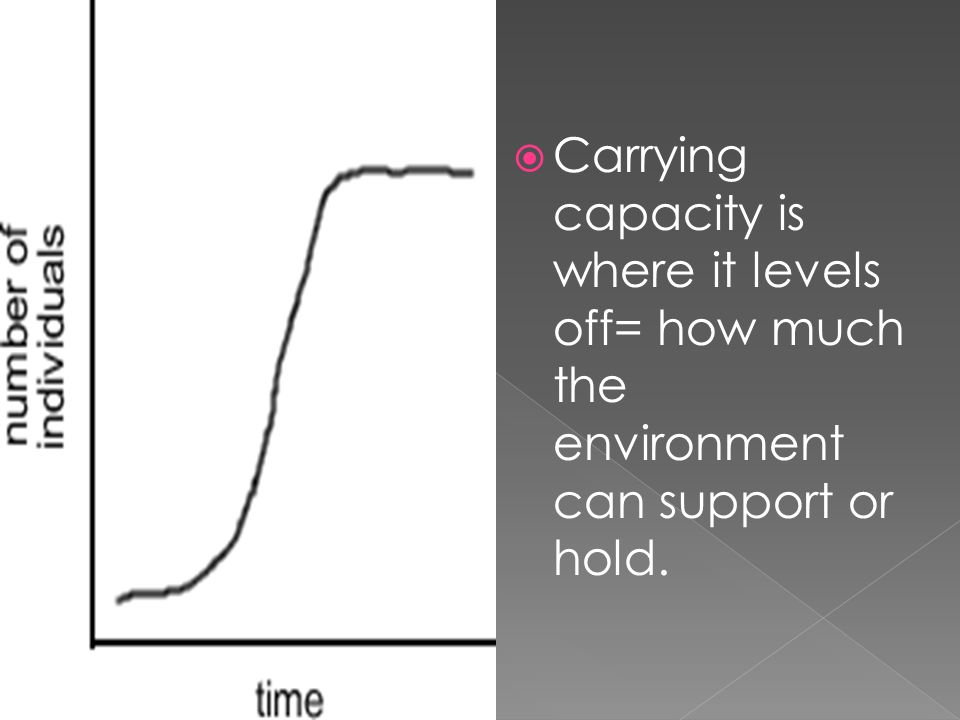 Carrying capacity is where it levels off= how much the environment can support or hold.