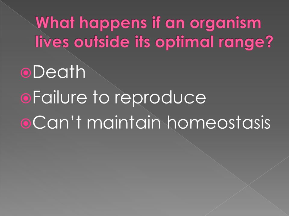 What happens if an organism lives outside its optimal range
