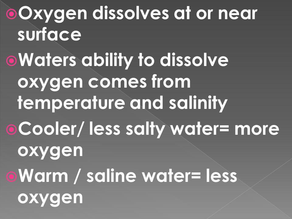 Oxygen dissolves at or near surface