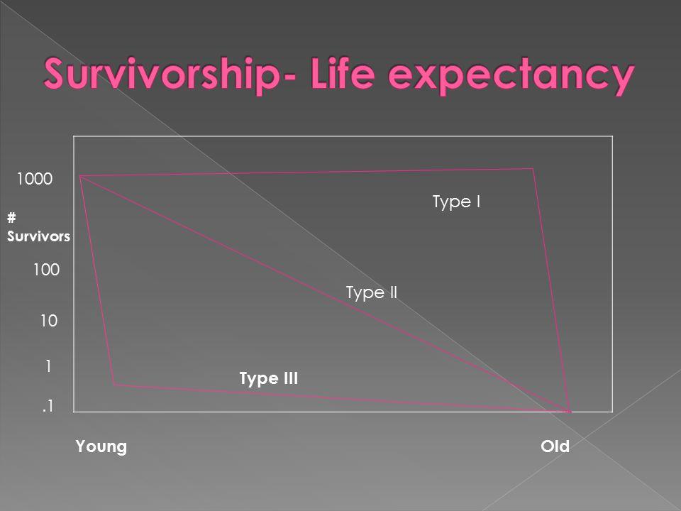 Survivorship- Life expectancy