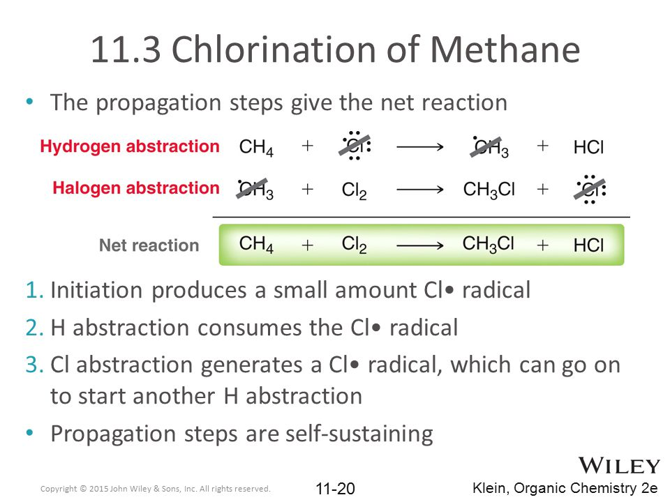 11.3 Chlorination of Methane