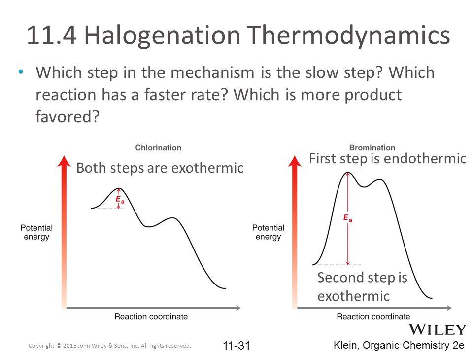 11.4 Halogenation Thermodynamics
