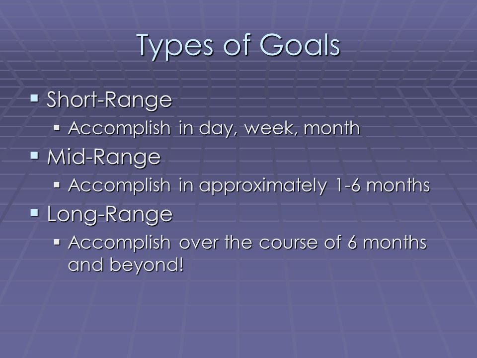 Types of Goals Short-Range Mid-Range Long-Range