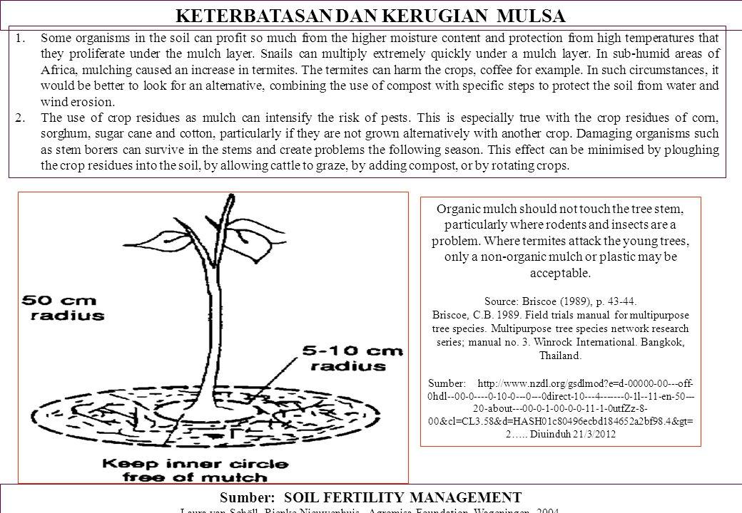 KETERBATASAN DAN KERUGIAN MULSA Sumber: SOIL FERTILITY MANAGEMENT