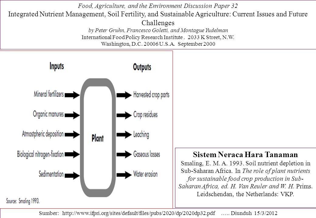 Sistem Neraca Hara Tanaman