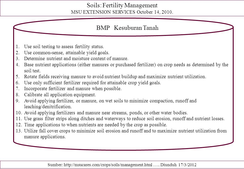 Soils: Fertility Management