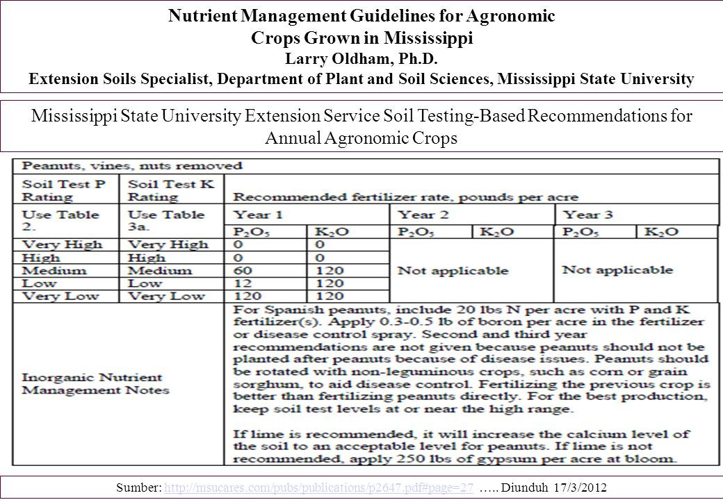 Nutrient Management Guidelines for Agronomic