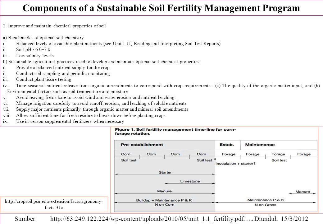 Components of a Sustainable Soil Fertility Management Program