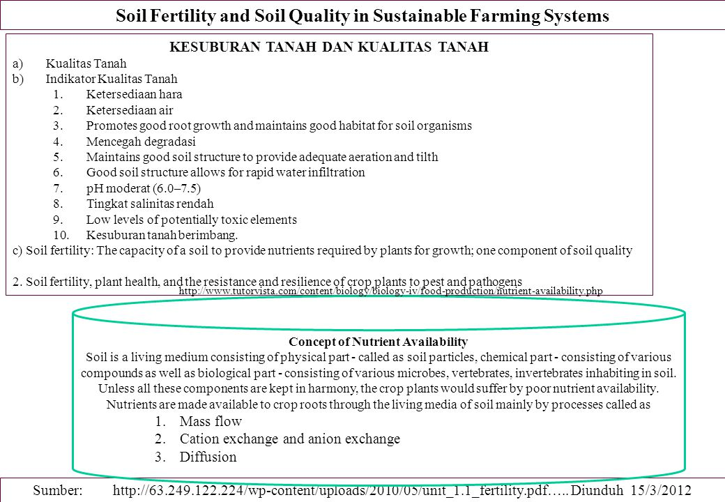 Soil Fertility and Soil Quality in Sustainable Farming Systems