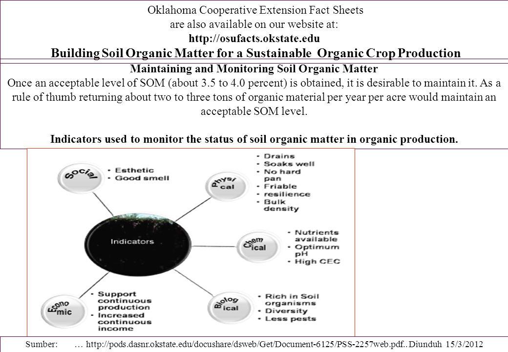 Maintaining and Monitoring Soil Organic Matter