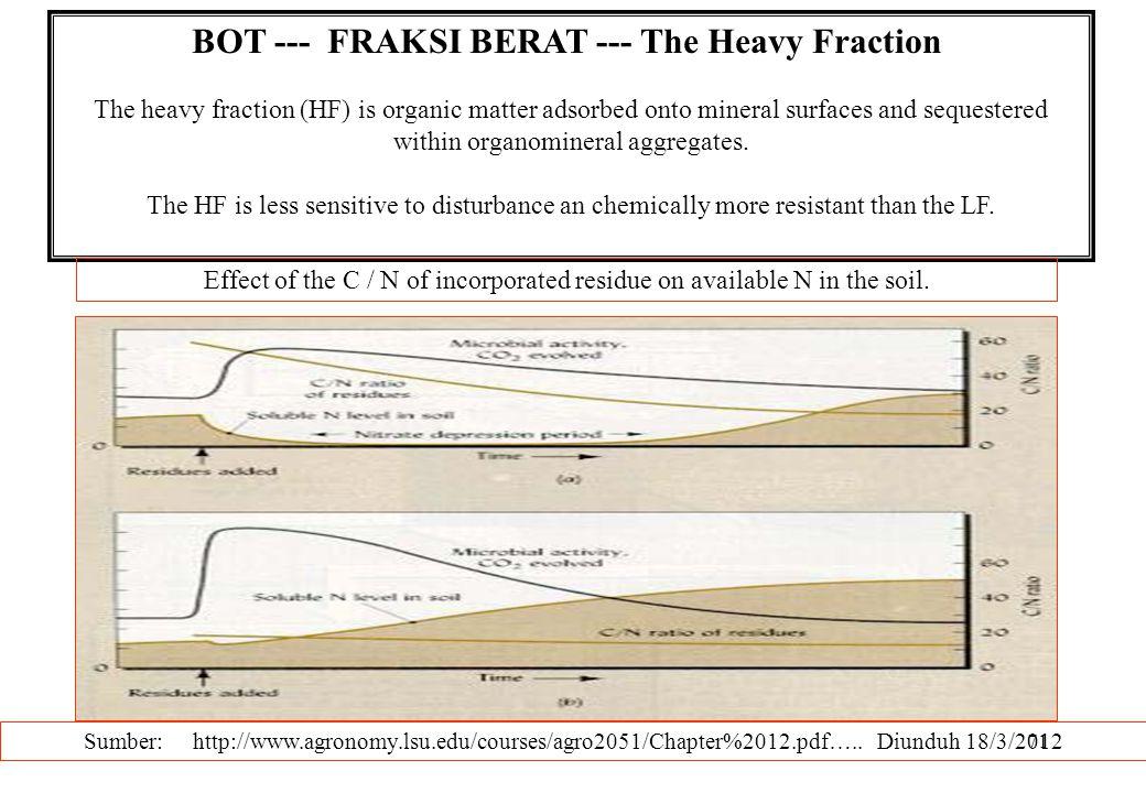 BOT --- FRAKSI BERAT --- The Heavy Fraction