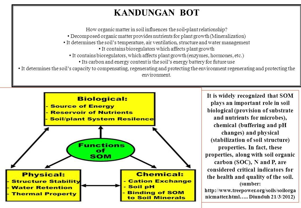 KANDUNGAN BOT How organic matter in soil influences the soil-plant relationship