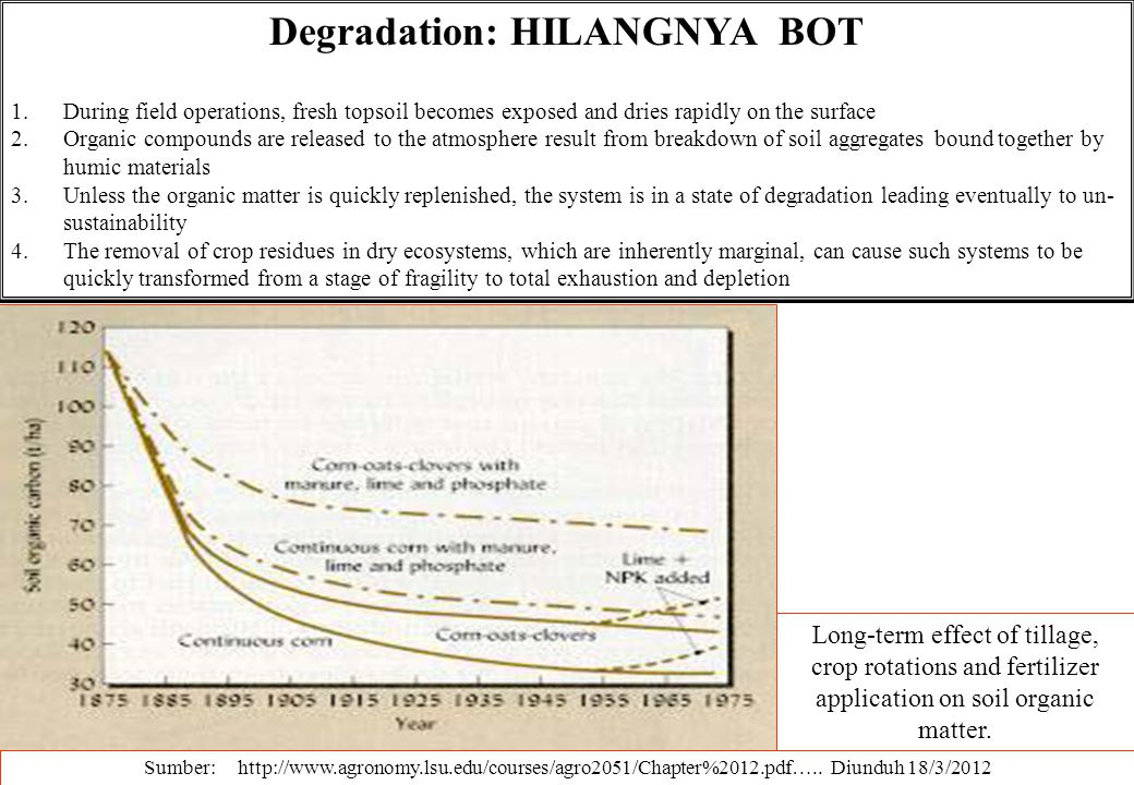 Degradation: HILANGNYA BOT