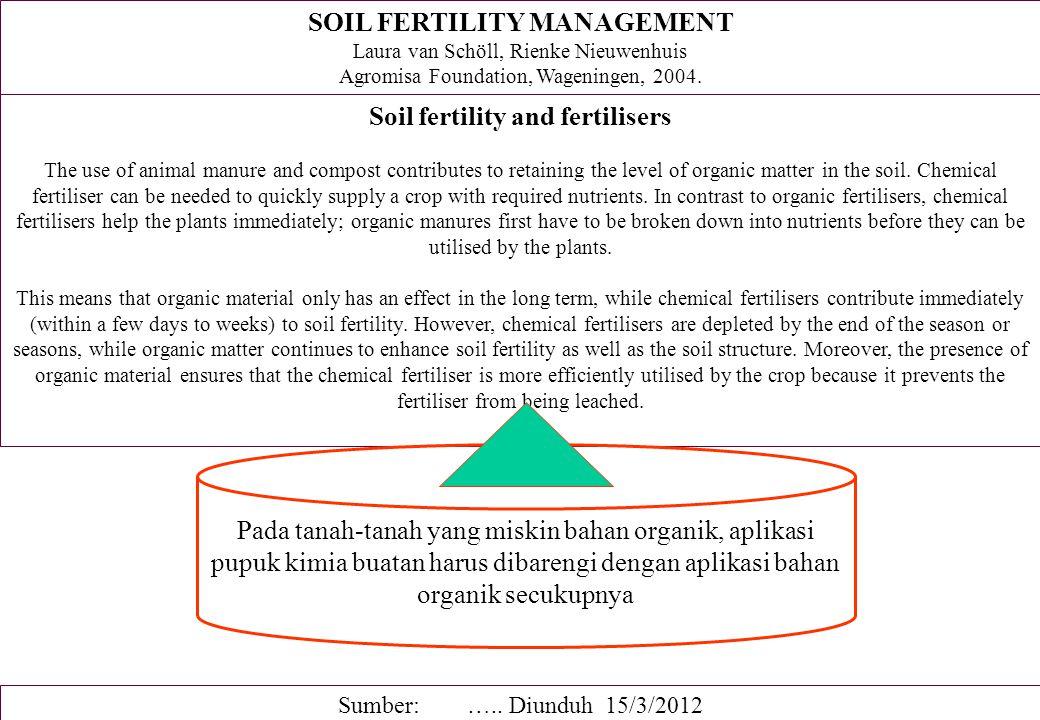 SOIL FERTILITY MANAGEMENT Soil fertility and fertilisers