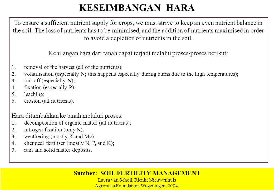 Sumber: SOIL FERTILITY MANAGEMENT