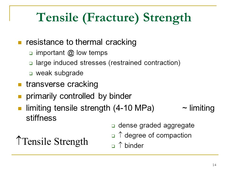 Tensile (Fracture) Strength