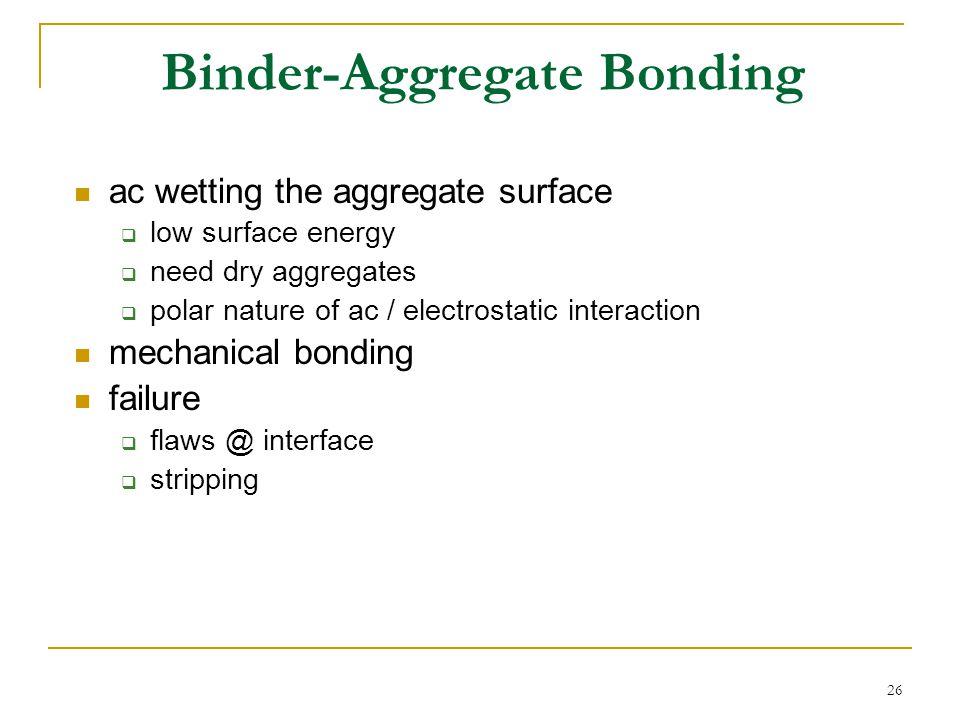 Binder-Aggregate Bonding