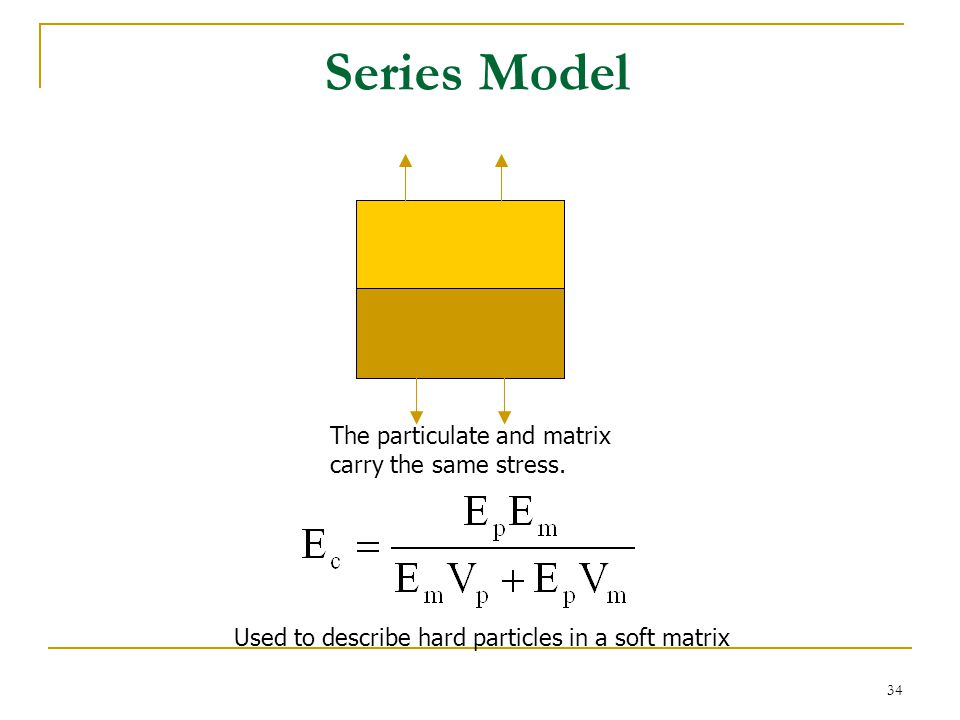 Series Model The particulate and matrix carry the same stress.