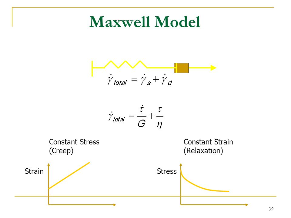 Maxwell Model Constant Stress (Creep) Constant Strain (Relaxation)