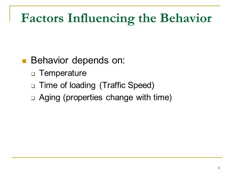 Factors Influencing the Behavior