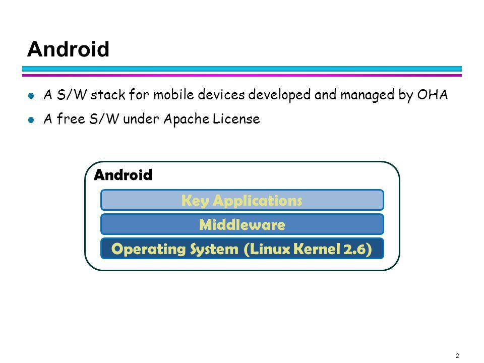 Operating System (Linux Kernel 2.6)