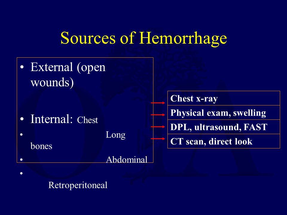 Sources of Hemorrhage External (open wounds) Internal: Chest