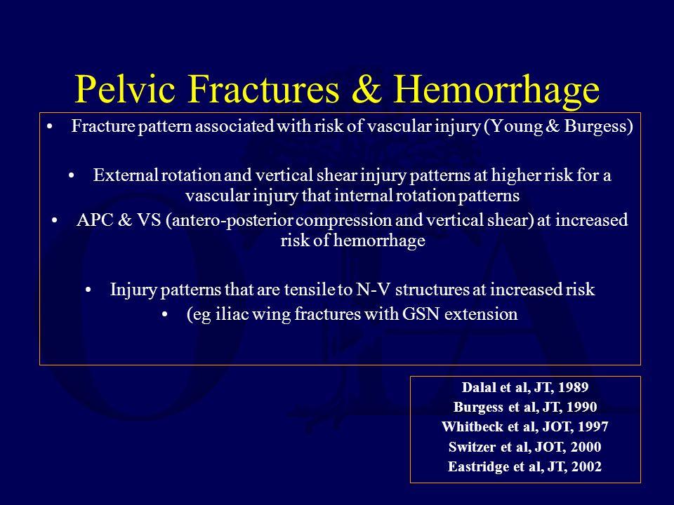 Pelvic Fractures & Hemorrhage
