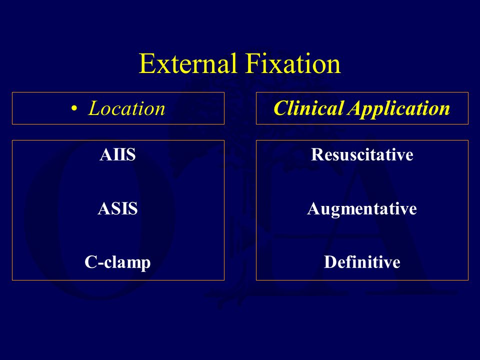 External Fixation Location Clinical Application AIIS ASIS C-clamp