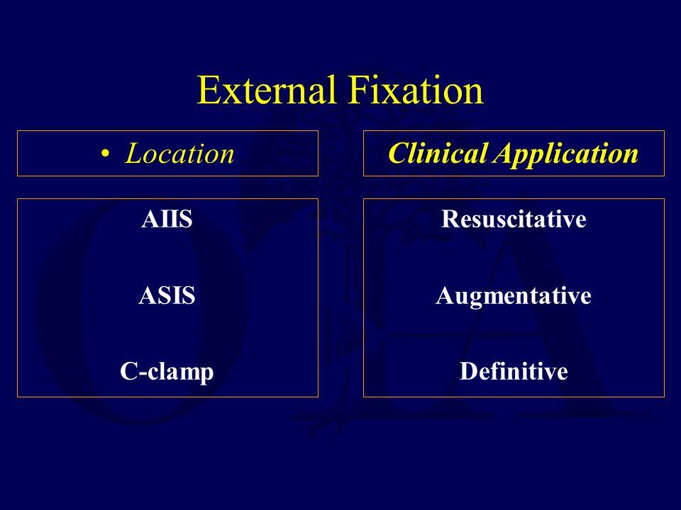 External Fixation Location Clinical Application AIIS ASIS C-clamp