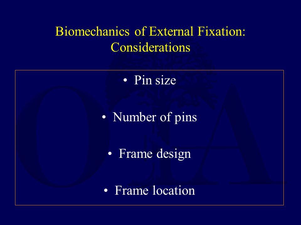 Biomechanics of External Fixation: Considerations