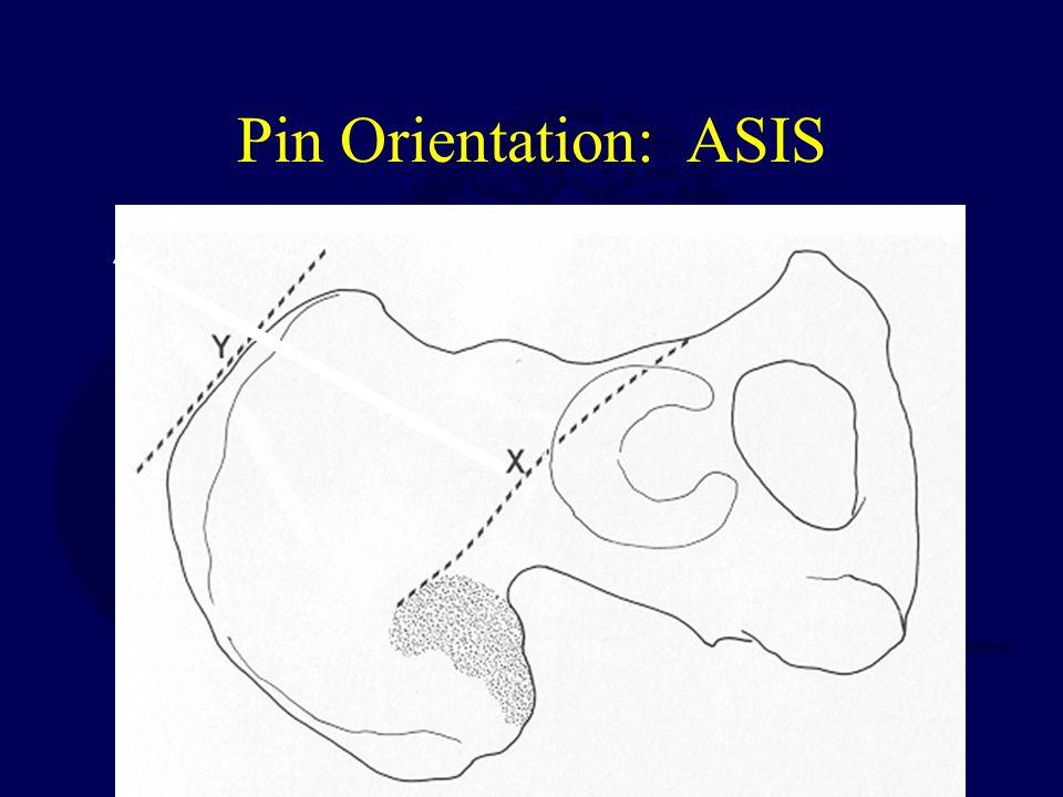 Pin Orientation: ASIS