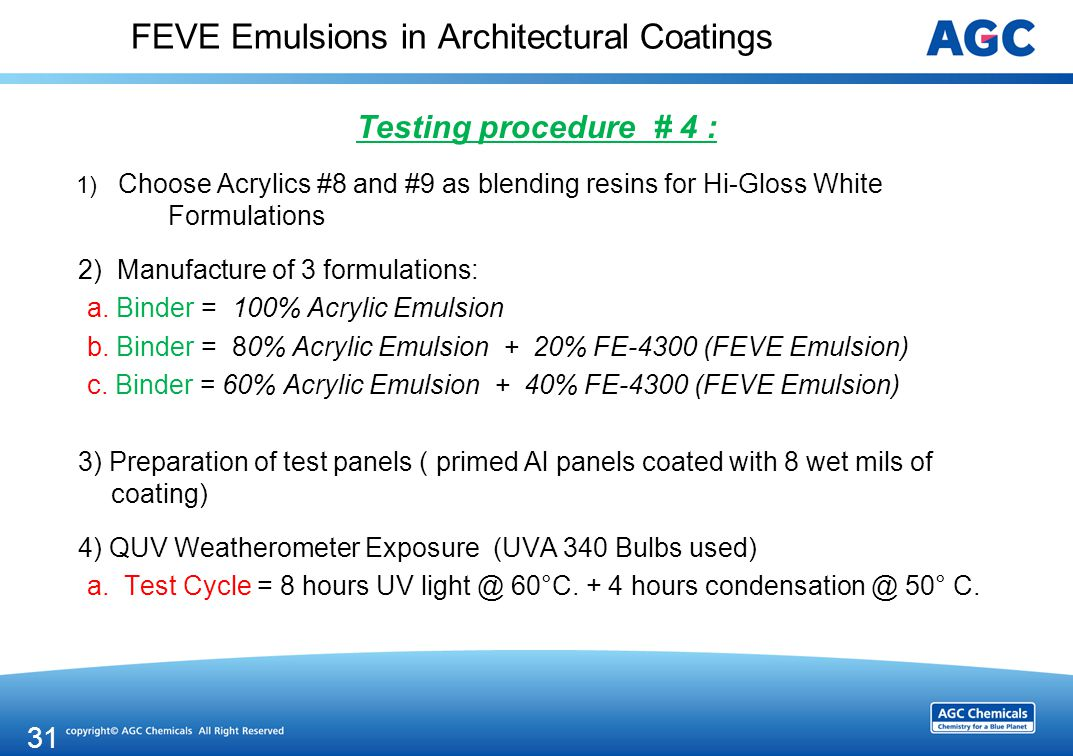 FEVE Emulsions in Architectural Coatings