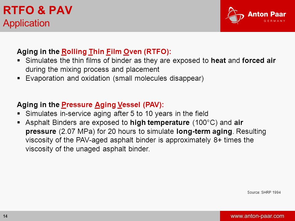 RTFO & PAV Application Aging in the Rolling Thin Film Oven (RTFO):