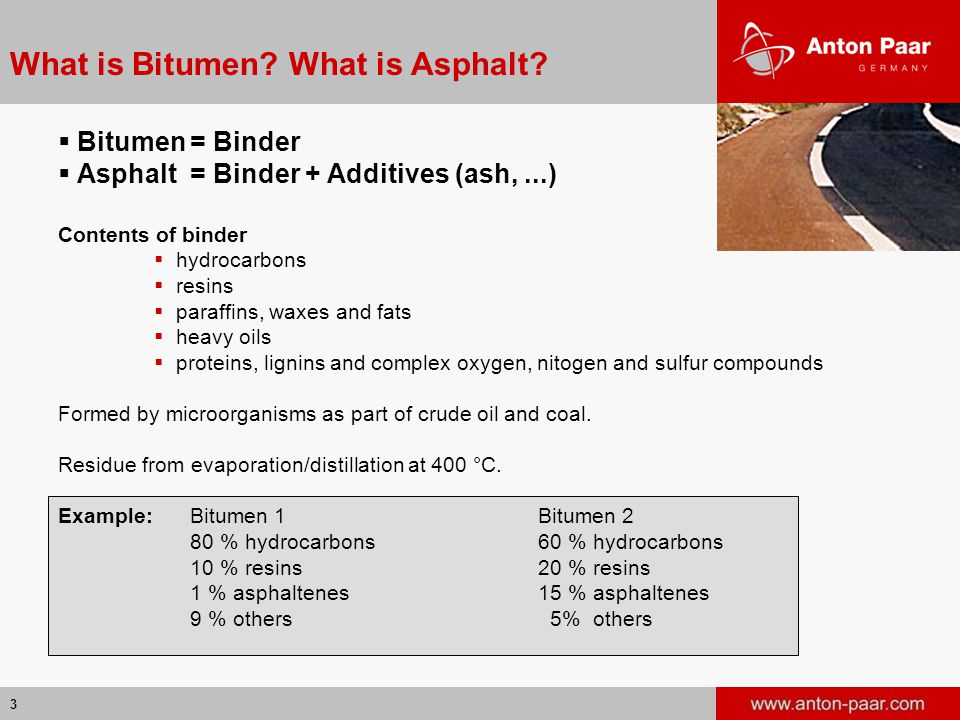 What is Bitumen What is Asphalt