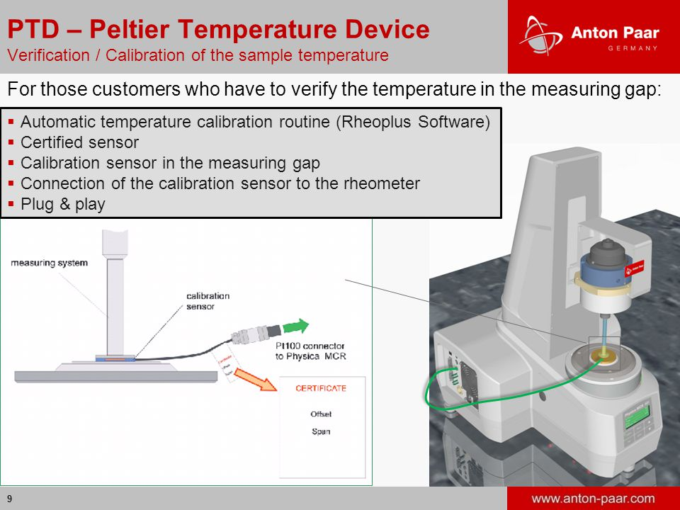 PTD – Peltier Temperature Device Verification / Calibration of the sample temperature