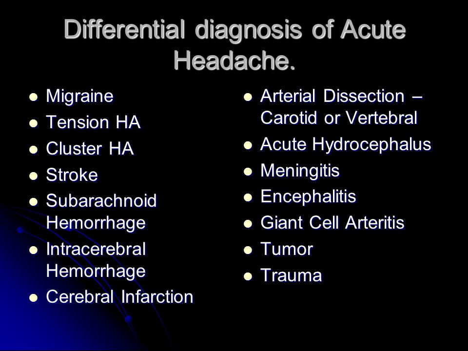 Differential diagnosis of Acute Headache.