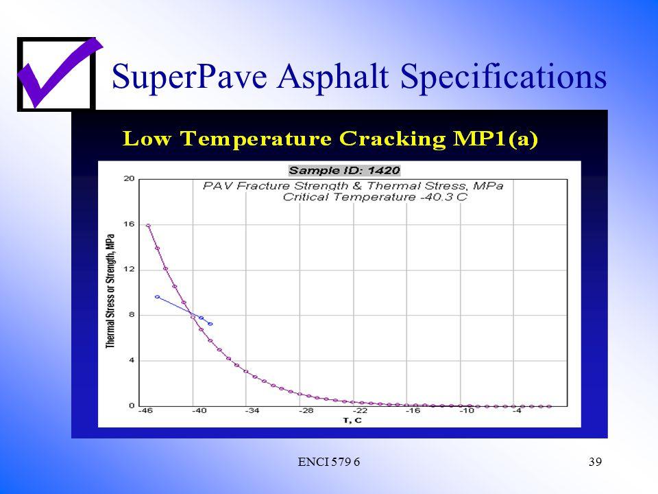 SuperPave Asphalt Specifications