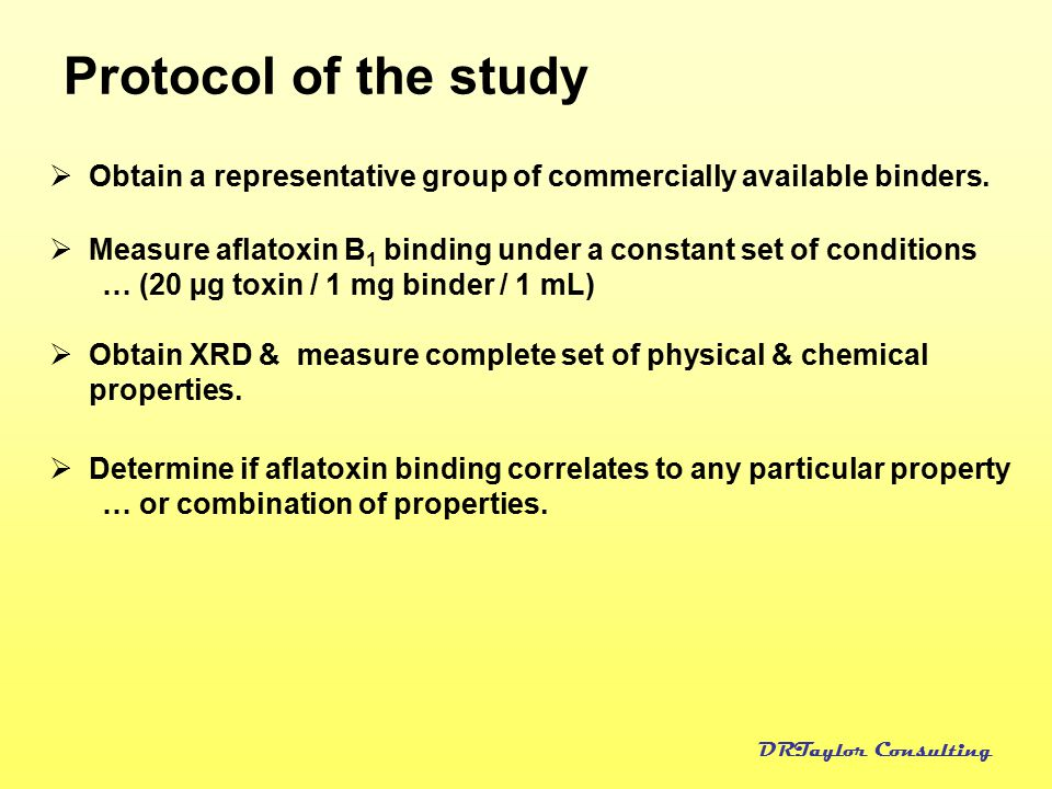 Protocol of the study Obtain a representative group of commercially available binders.