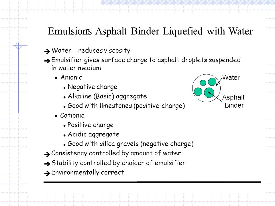 Emulsions Asphalt Binder Liquefied with Water