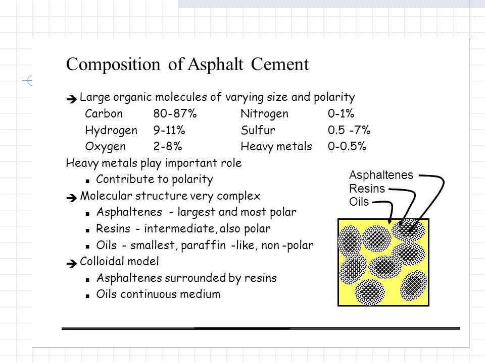 Composition of Asphalt Cement