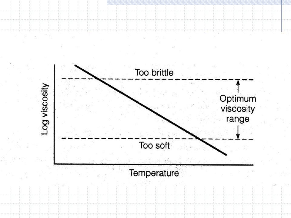 70C to 150C viscous liquid -20C to 70C viscoelastic solid < -20C brittle solid