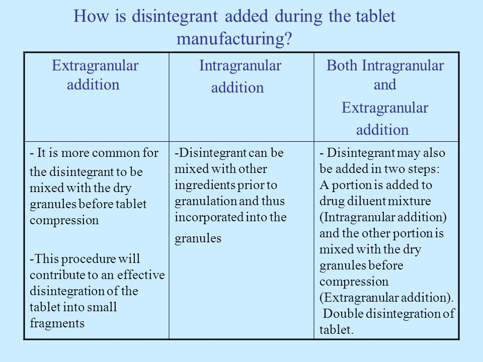 How is disintegrant added during the tablet manufacturing