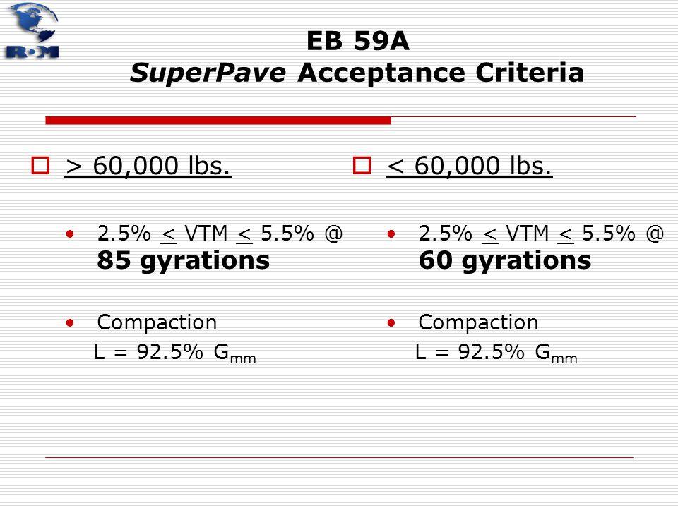 EB 59A SuperPave Acceptance Criteria