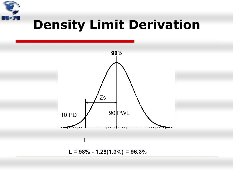 Density Limit Derivation