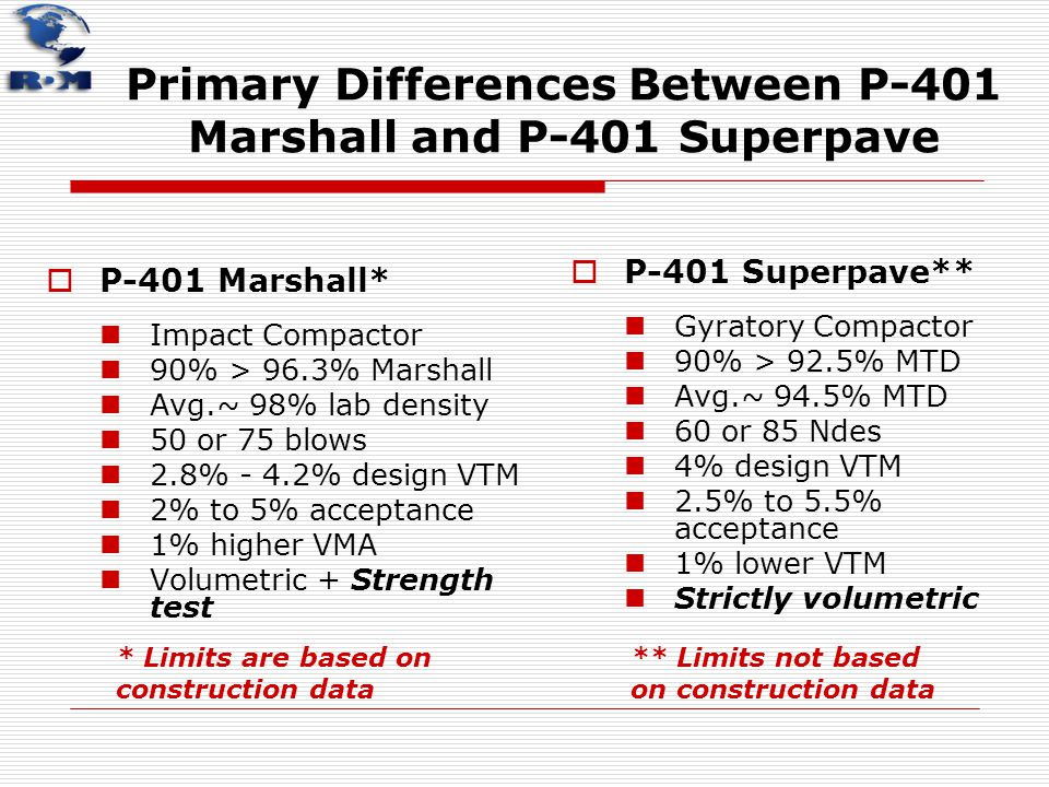 Primary Differences Between P-401 Marshall and P-401 Superpave